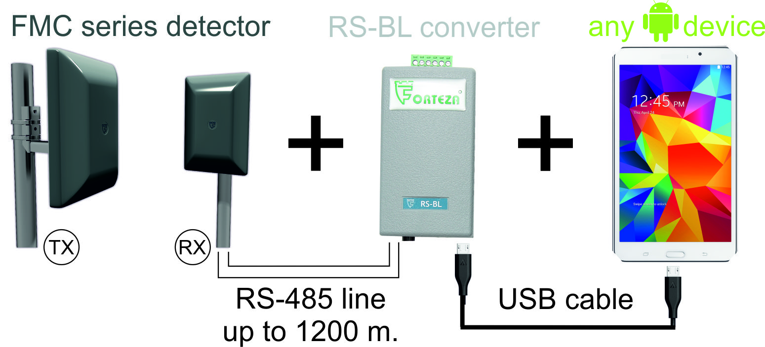 Forteza Rs Bl Converter 485 Usb And Bluetooth Rs485 Cable Wiring Diagram Fmc Android Connection 111