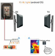 RS-BL-LIGHT-WIRELESS