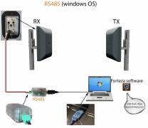 rs485-windows-os