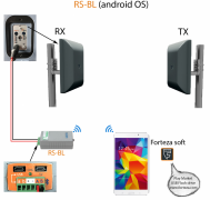 rs-bl-wireless-android-os