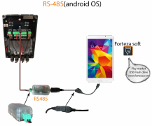 rs485-android-os