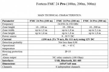 Information regarding new FMC 24 Pro microwave bistatic detector