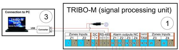 FORTEZA Tribo-m SOFT CONNECTION