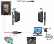 rs485-windows-os