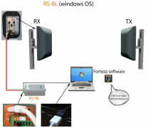 rs-bl-wire-windows-os