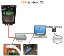 rs-bl-windows-os-wire